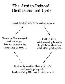 austen-disillisionment